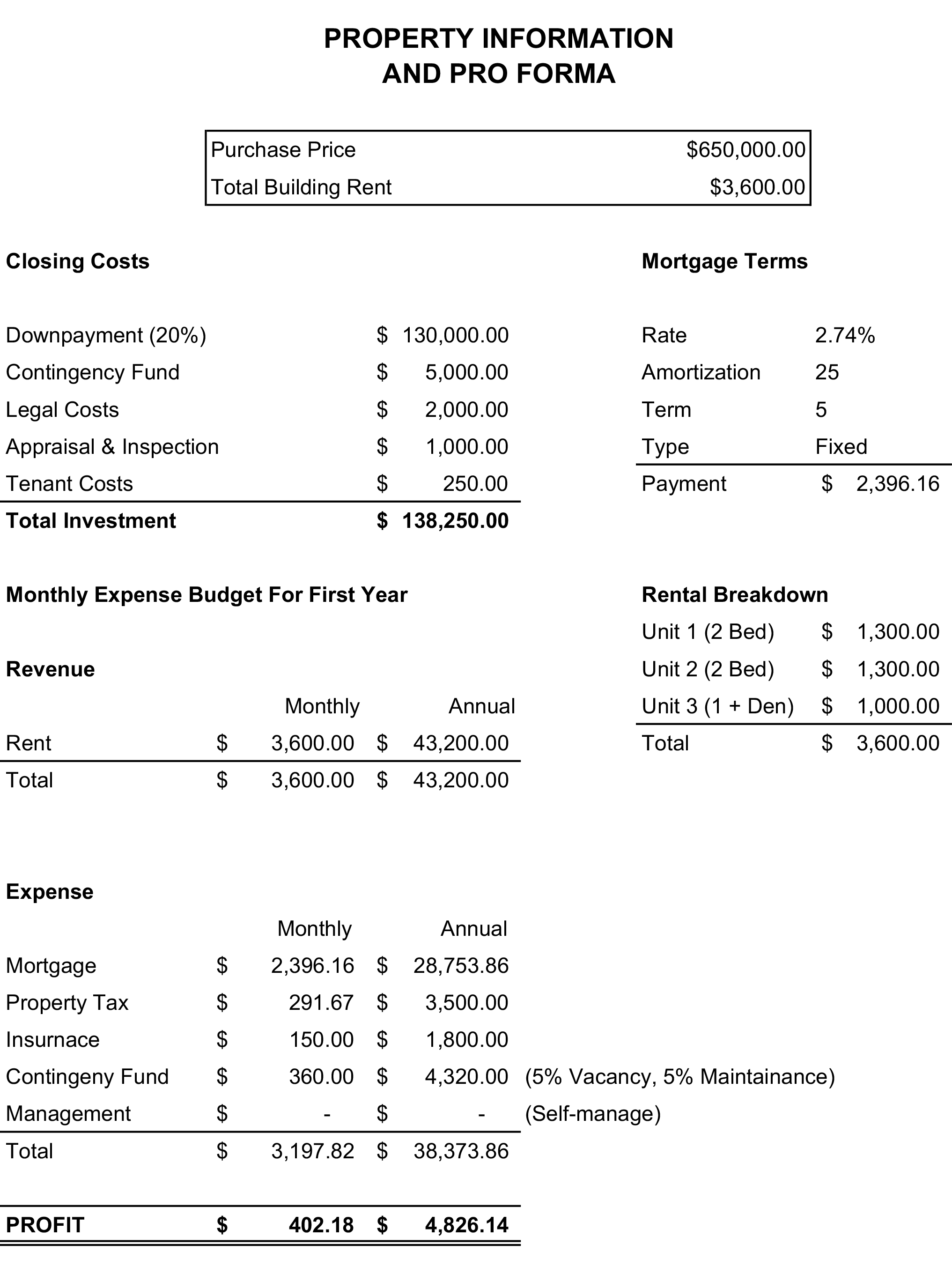 investing drew macmartin real estate 1 year pro forma example